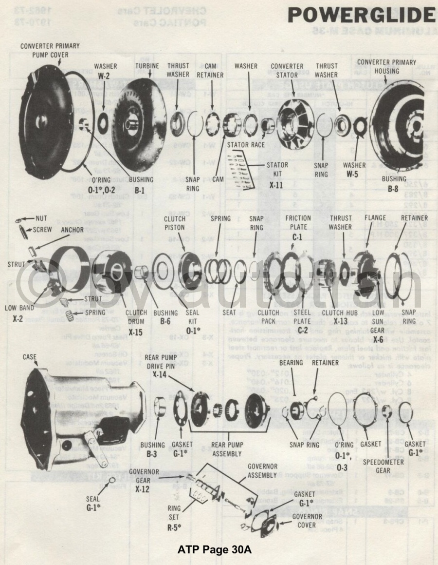 1954 powerglide transmission diagram amt 57 chevy tranny - scale auto magazine - for building ...