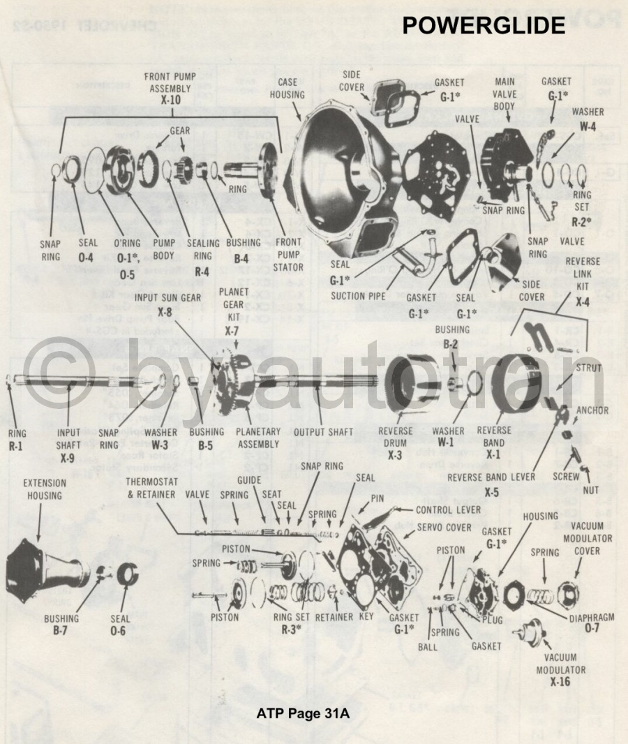 aluminum powerglide transmission diagram 54 powerglide transmission diagram amt 57 chevy tranny - scale auto magazine - for building ... #6