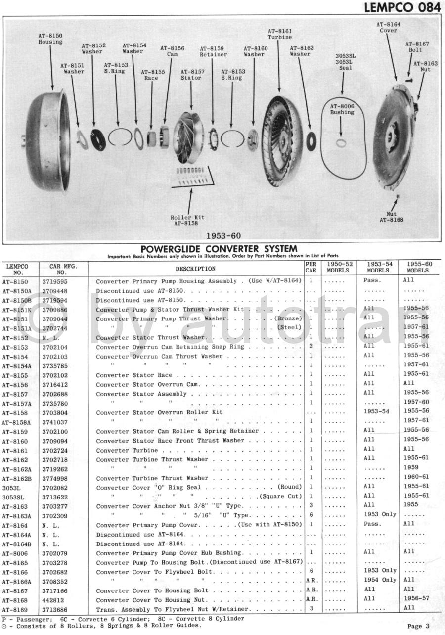 1953-60 (split) converter system - page 3